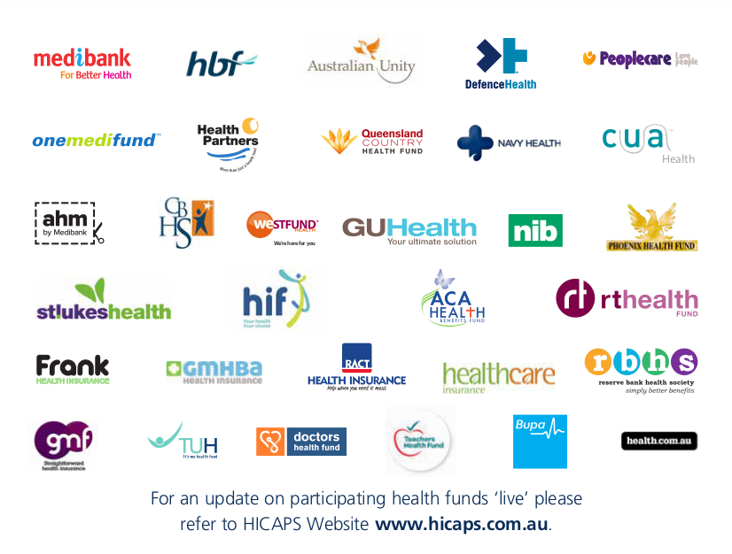 Participating Health Funds